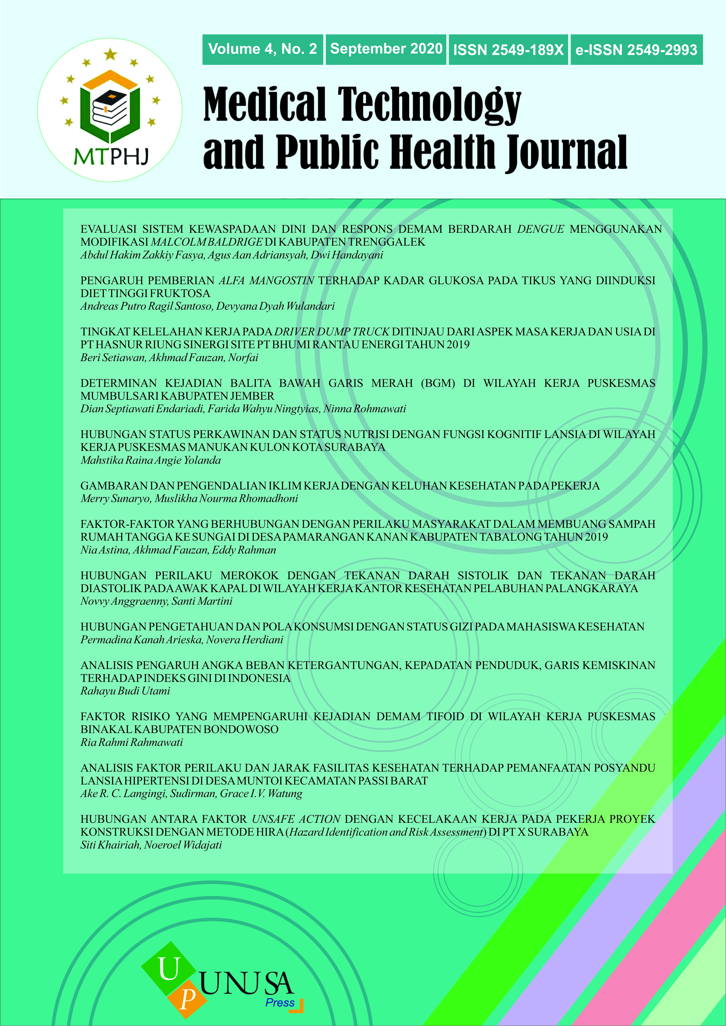 View Vol. 4 No. 2 (2020): Medical Technology and Public Health Journal September 2020